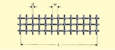 Measuring-Row-Method