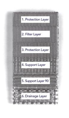 Porostar layers Image W.S. Tyler