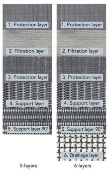porostar-layers
