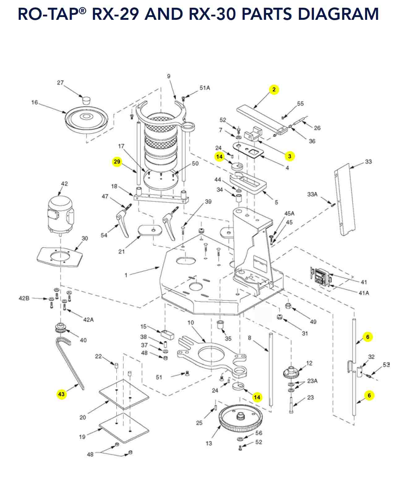 How to Replace Parts on the RO-TAP® Sieve Shaker (With Instructions + Video)